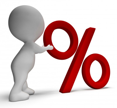 Hoeveel kan ik lenen persoonlijke lening